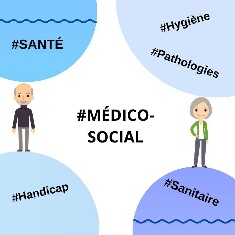 Médico-Social